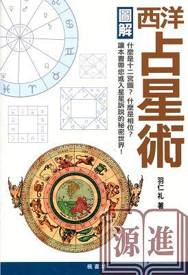 圖解西洋占星術498.jpg