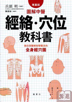 圖解中醫經絡358.jpg