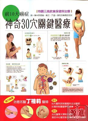 神奇30穴關鍵醫療323.jpg